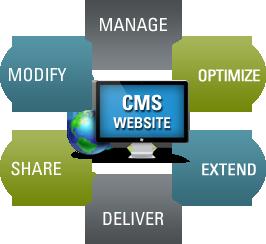CMS_website